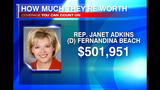 Net Worth of Florida Lawmakers - (13/13)