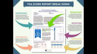 View: Redesigned score report for Florida Standards Assessment