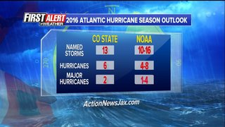NOAA forecasts 1 to 4 major hurricanes in 2016 Atlantic Hurricane Season