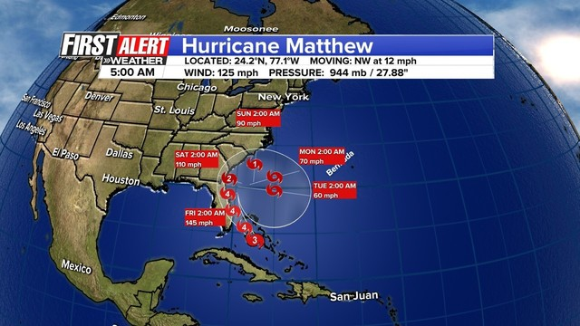 Tracking The Eye Of Hurricane Matthew As It Approaches