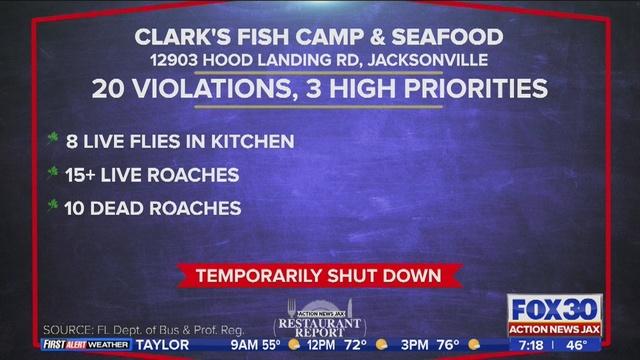 Clark s fish camp seafood temporarily shut down wfox tv for Clark s fish camp seafood restaurant