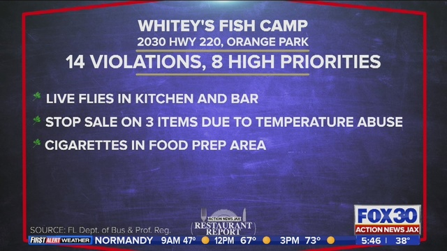 Flies and temperature abuse plague restaurants in for Whitey s fish camp