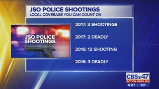 Increase in police shootings
