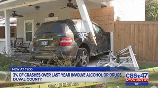 3% of crashes over last year involve alcohol or drugs