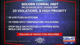 Jacksonville-area Golden Corral cited for 13 food temperature violations