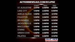 Local times for eclipse in Jacksonville on Aug. 21