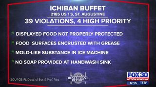 Restaurant Report: Ichiban Buffet in St. Augustine hit with 39 violations