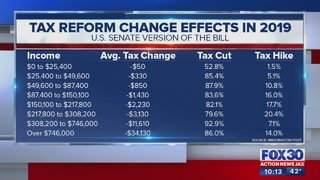 Action News Jax Sunday - 12.10.17: GOP Tax Reform Plans