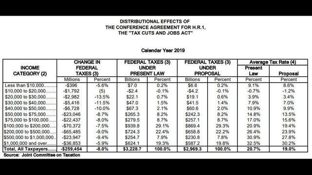 jordan tax act 32