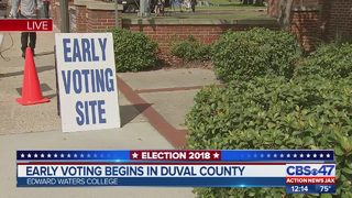 Early voting begins in Duval County