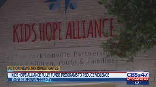 About $22 million being spent by Kids Hope Alliance according to documents