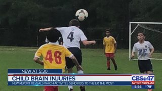 Report reveals which sports are most likely to send children to the ER