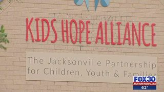 Kids Hope Alliance, partners provide meals to children