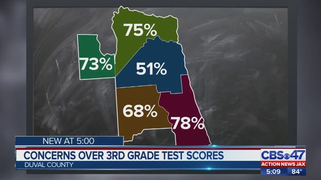 Nearly Half Of Duval County 3rd Graders Perform Below Grade