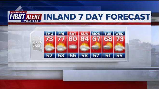 Inland 7 Day Forecast