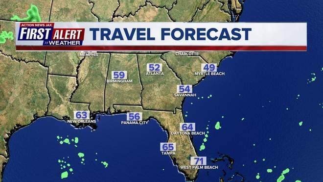 Travel Forecast